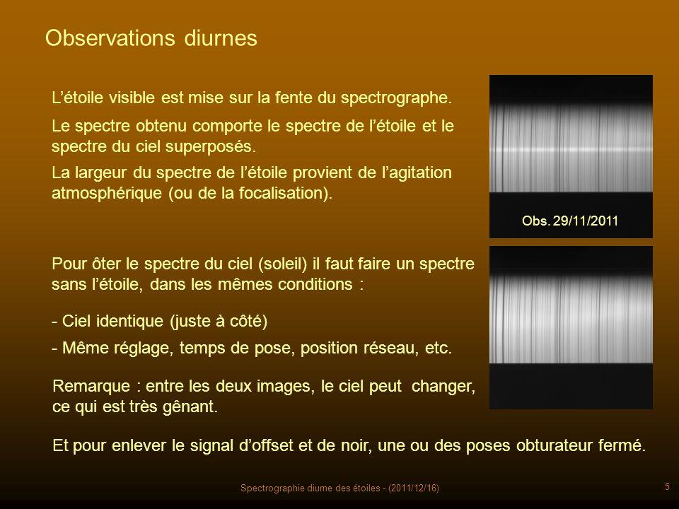 Spectrographie diurne des étoiles - (2011/12/16) 5 Observations diurnes Létoile visible est mise sur la fente du spectrographe. Le spectre obtenu comp