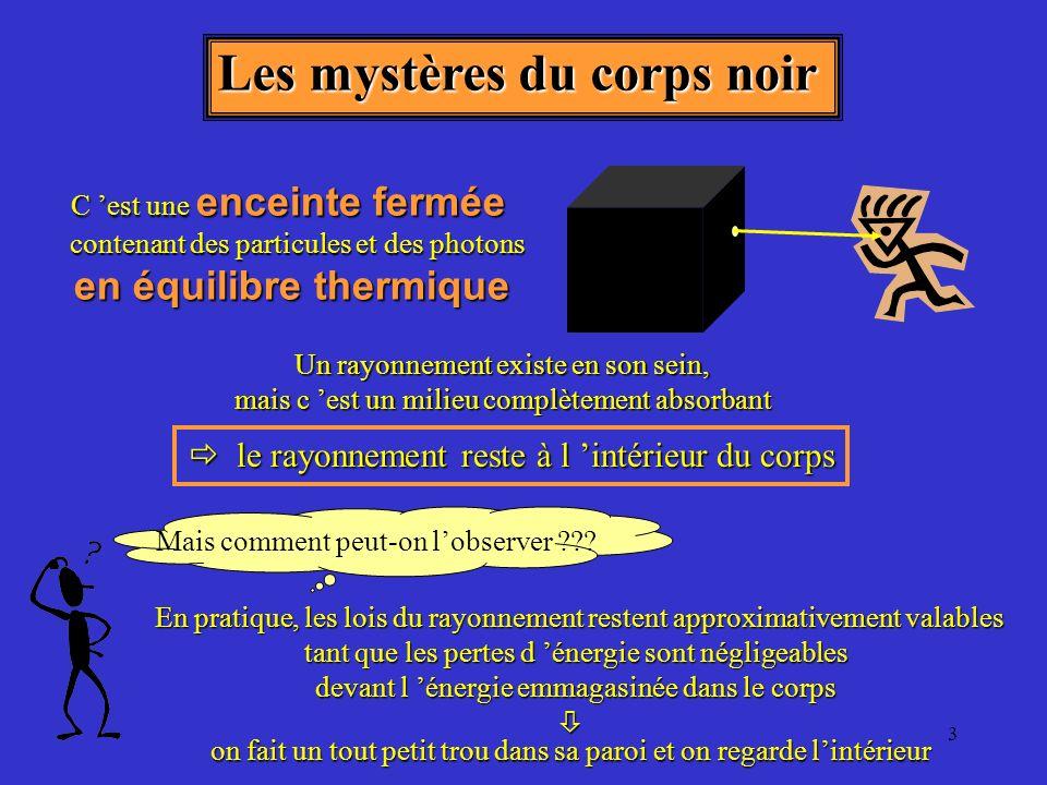 2 Corps solides incandescents La surface émettrice d un corps solide très chaud peut être comparée à une infinité de petits oscillateurs, sources en v