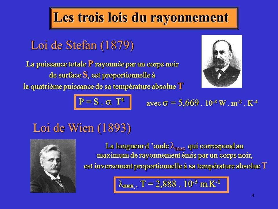 4 Les trois lois du rayonnement Loi de Wien (1893) Loi de Stefan (1879) La puissance totale P rayonnée par un corps noir de surface S, est proportionnelle à la quatrième puissance de sa température absolue T La longueur d onde max qui correspond au maximum de rayonnement émis par un corps noir, est inversement proportionnelle à sa température absolue T P = S..