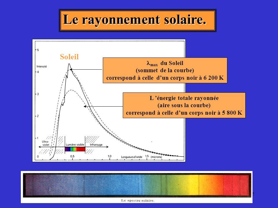 7 Soleil L énergie totale rayonnée (aire sous la courbe) correspond à celle dun corps noir à 5 800 K Le rayonnement solaire.