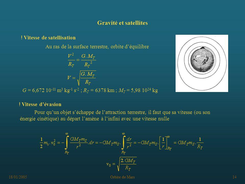 18/01/2005Orbite de Mars14 Gravité et satellites ! Vitesse de satellisation G = 6,672 10 -11 m 3 kg -1 s -2 ; R T = 6378 km ; M T = 5,98 10 24 kg ! Vi