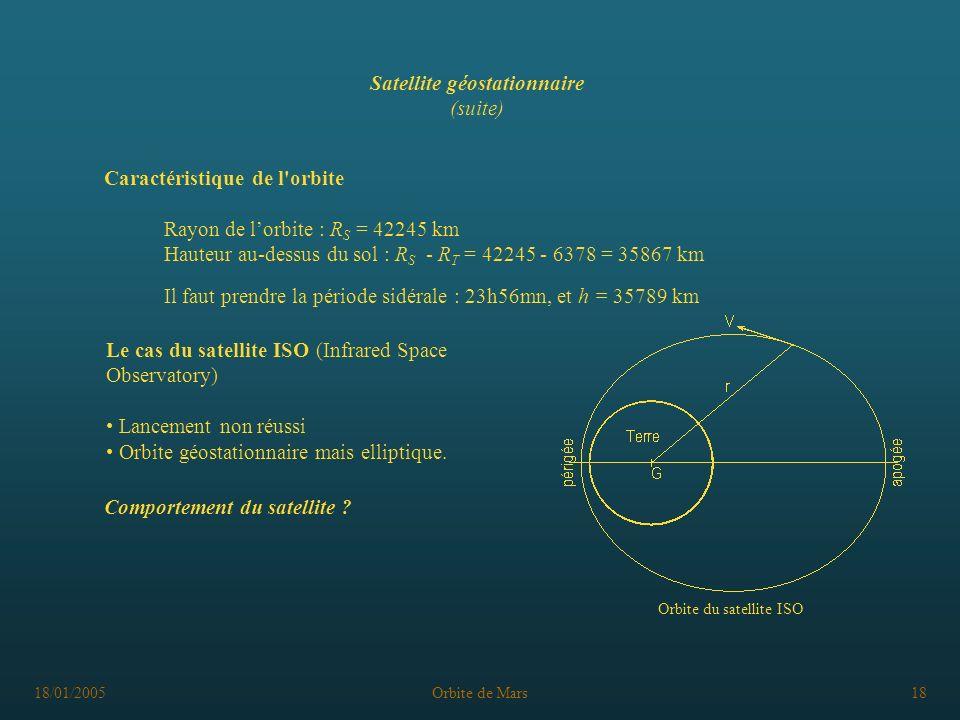 18/01/2005Orbite de Mars18 Caractéristique de l'orbite Rayon de lorbite : R S = 42245 km Hauteur au-dessus du sol : R S - R T = 42245 - 6378 = 35867 k