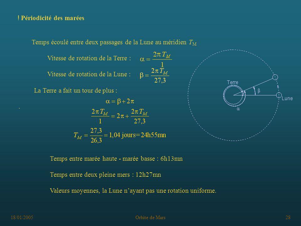 18/01/2005Orbite de Mars28 ! Périodicité des marées Temps écoulé entre deux passages de la Lune au méridien T M Vitesse de rotation de la Terre : Vite