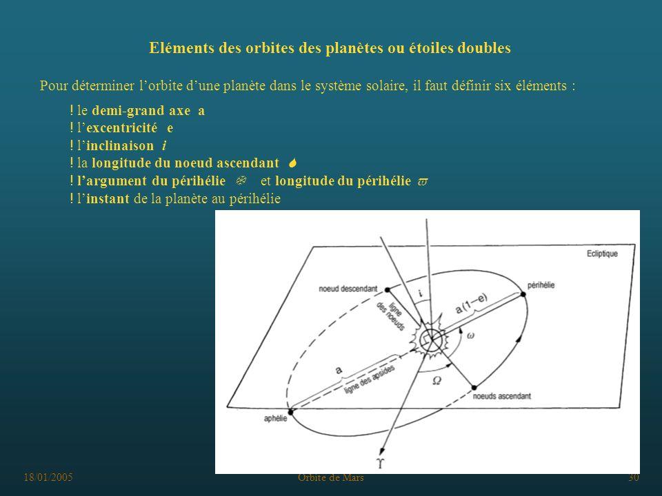 18/01/2005Orbite de Mars30 Pour déterminer lorbite dune planète dans le système solaire, il faut définir six éléments : Eléments des orbites des planè