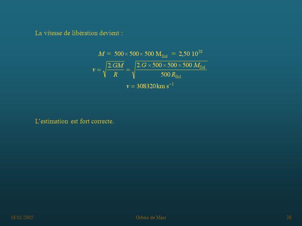 18/01/2005Orbite de Mars38 La vitesse de libération devient : Lestimation est fort correcte.