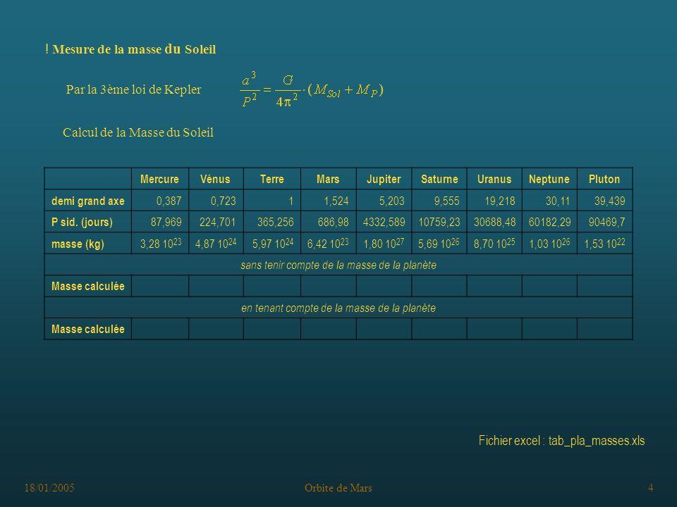 18/01/2005Orbite de Mars4 Par la 3ème loi de Kepler ! Mesure de la masse du Soleil Calcul de la Masse du Soleil MercureVénusTerreMarsJupiterSaturneUra