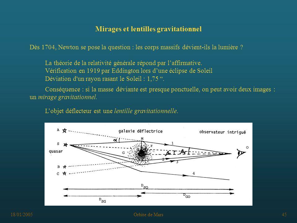 18/01/2005Orbite de Mars45 Mirages et lentilles gravitationnel Dès 1704, Newton se pose la question : les corps massifs dévient-ils la lumière ? La th
