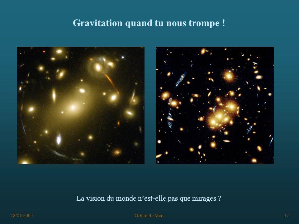 18/01/2005Orbite de Mars47 Gravitation quand tu nous trompe ! La vision du monde nest-elle pas que mirages ?