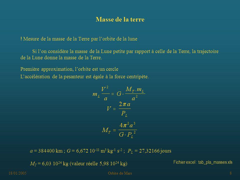 18/01/2005Orbite de Mars8 Masse de la terre ! Mesure de la masse de la Terre par lorbite de la lune a = 384400 km ; G = 6,672 10 -11 m 3 kg -1 s -2 ;