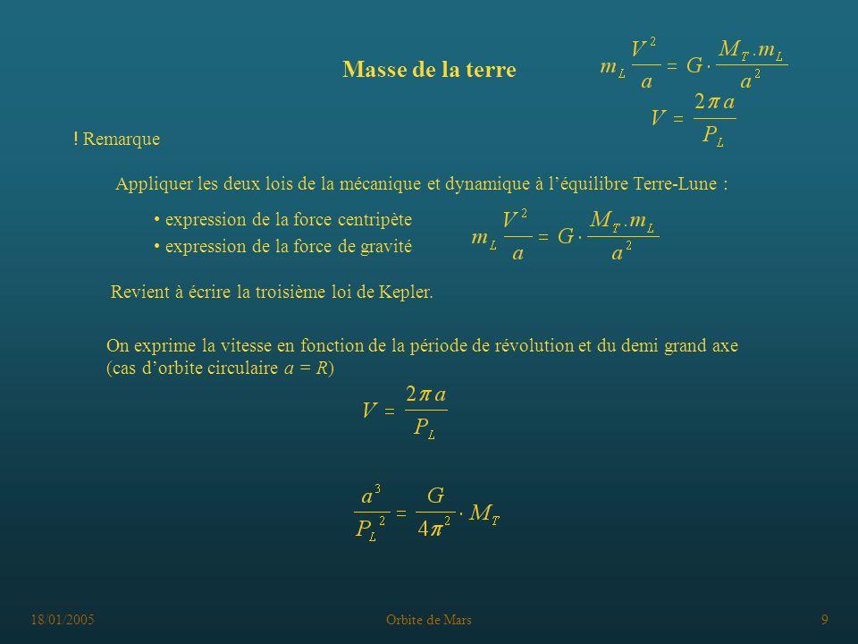 18/01/2005Orbite de Mars9 Masse de la terre ! Remarque Appliquer les deux lois de la mécanique et dynamique à léquilibre Terre-Lune : Revient à écrire
