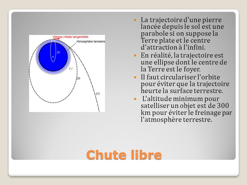 La trajectoire d'une pierre lancée depuis le sol est une parabole si on suppose la Terre plate et le centre d'attraction à l'infini. En réalité, la tr