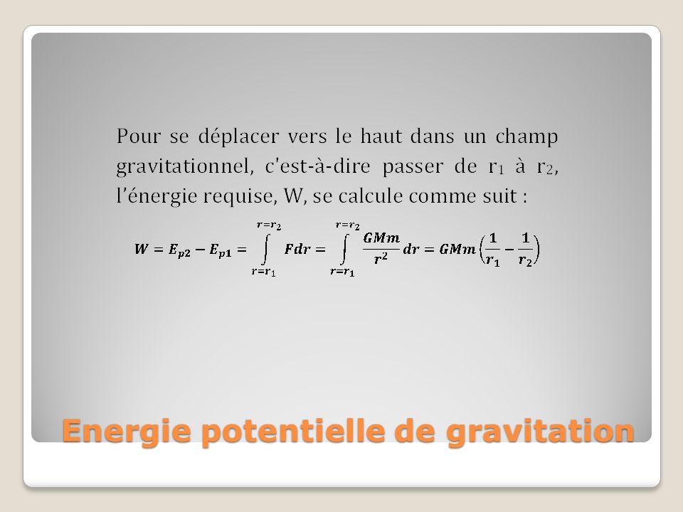 Energie potentielle de gravitation Energie potentielle de gravitation