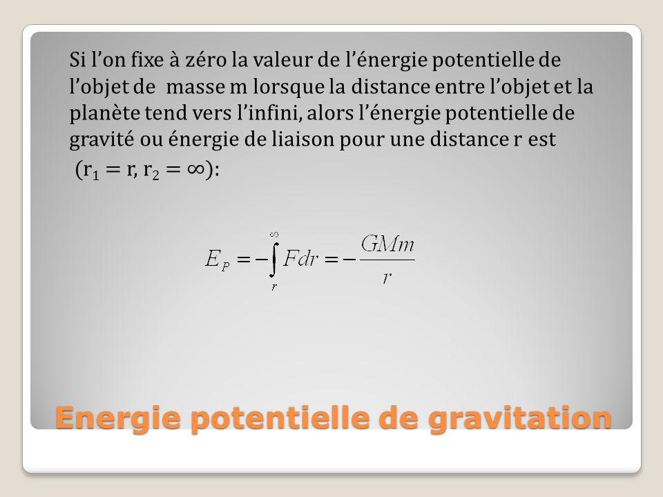 Energie potentielle de gravitation Si lon fixe à zéro la valeur de lénergie potentielle de lobjet de masse m lorsque la distance entre lobjet et la pl