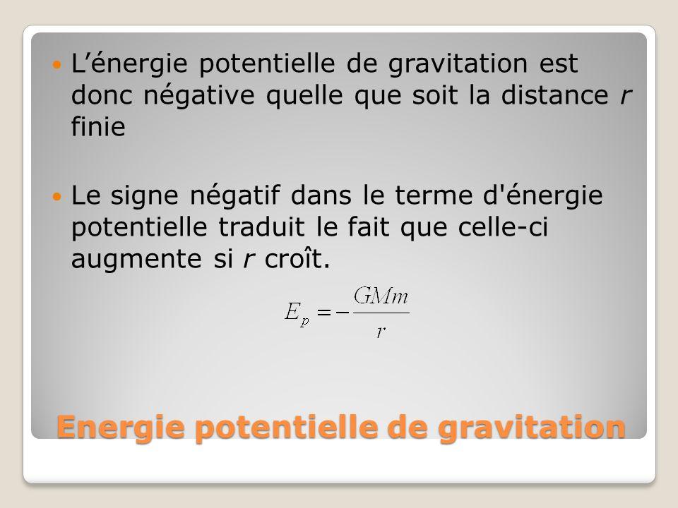 Energie potentielle de gravitation Lénergie potentielle de gravitation est donc négative quelle que soit la distance r finie Le signe négatif dans le