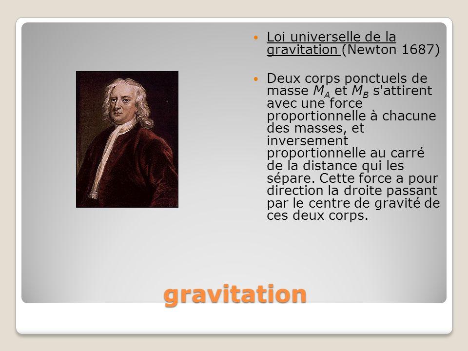 gravitation Loi universelle de la gravitation (Newton 1687) Deux corps ponctuels de masse M A et M B s'attirent avec une force proportionnelle à chacu