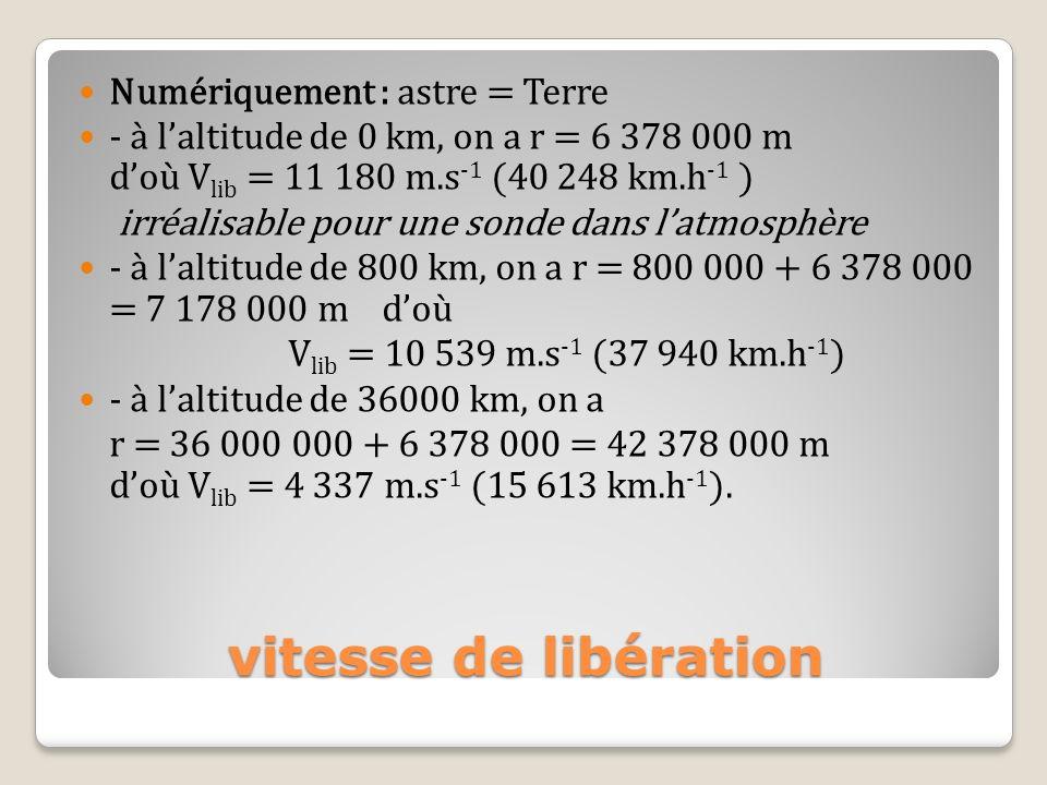 Numériquement : astre = Terre - à laltitude de 0 km, on a r = 6 378 000 m doù V lib = 11 180 m.s -1 (40 248 km.h -1 ) irréalisable pour une sonde dans
