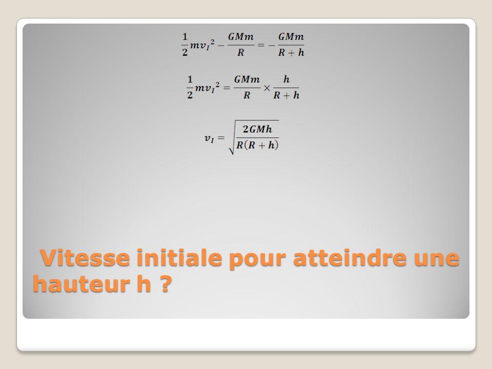 Vitesse initiale pour atteindre une hauteur h ? Vitesse initiale pour atteindre une hauteur h ?