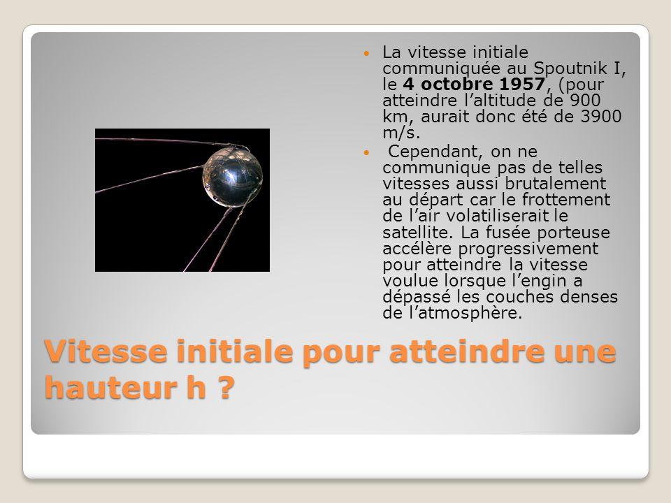 Vitesse initiale pour atteindre une hauteur h ? La vitesse initiale communiquée au Spoutnik I, le 4 octobre 1957, (pour atteindre laltitude de 900 km,