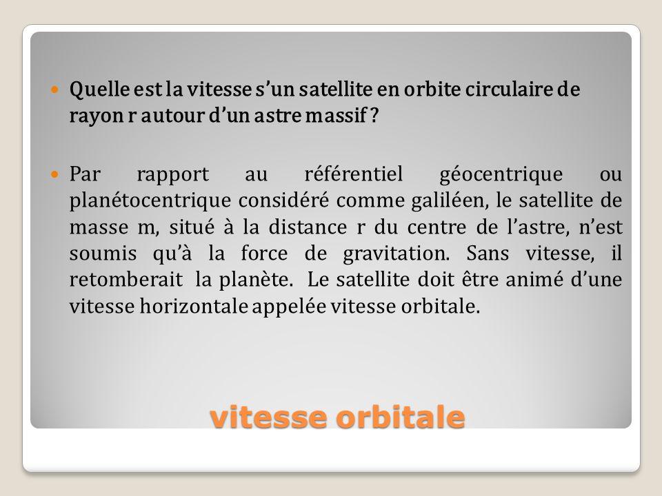 vitesse orbitale vitesse orbitale Quelle est la vitesse sun satellite en orbite circulaire de rayon r autour dun astre massif ? Par rapport au référen