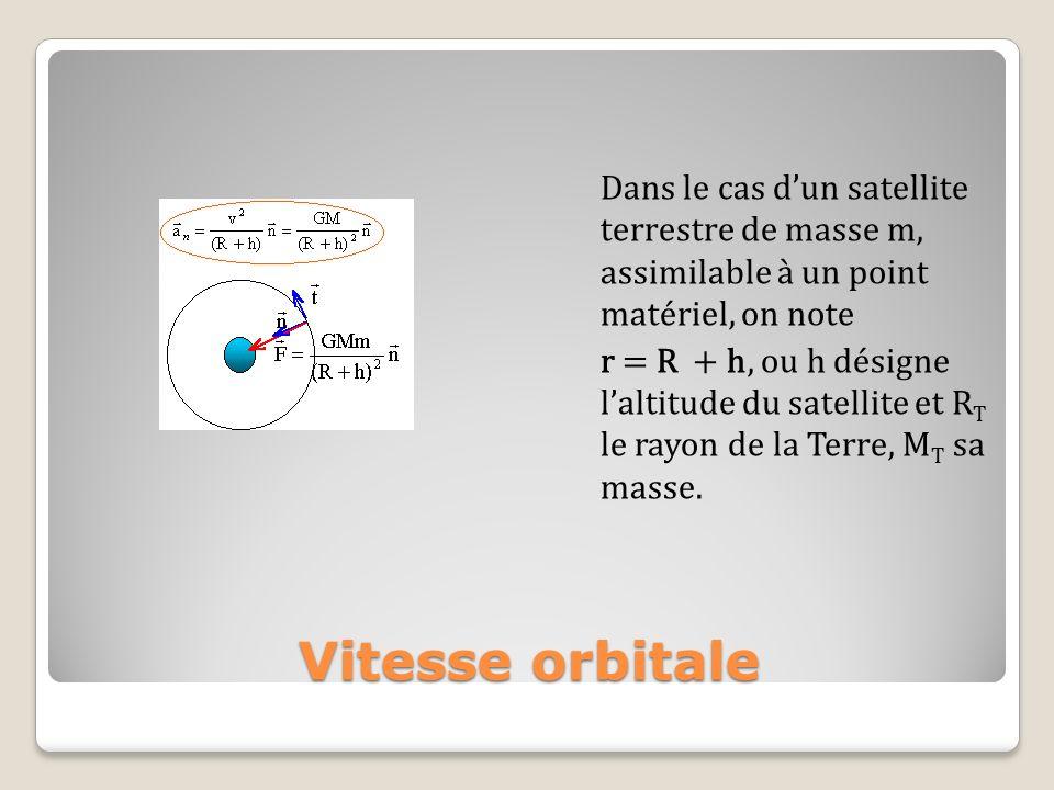 Dans le cas dun satellite terrestre de masse m, assimilable à un point matériel, on note r = R + h, ou h désigne laltitude du satellite et R T le rayo