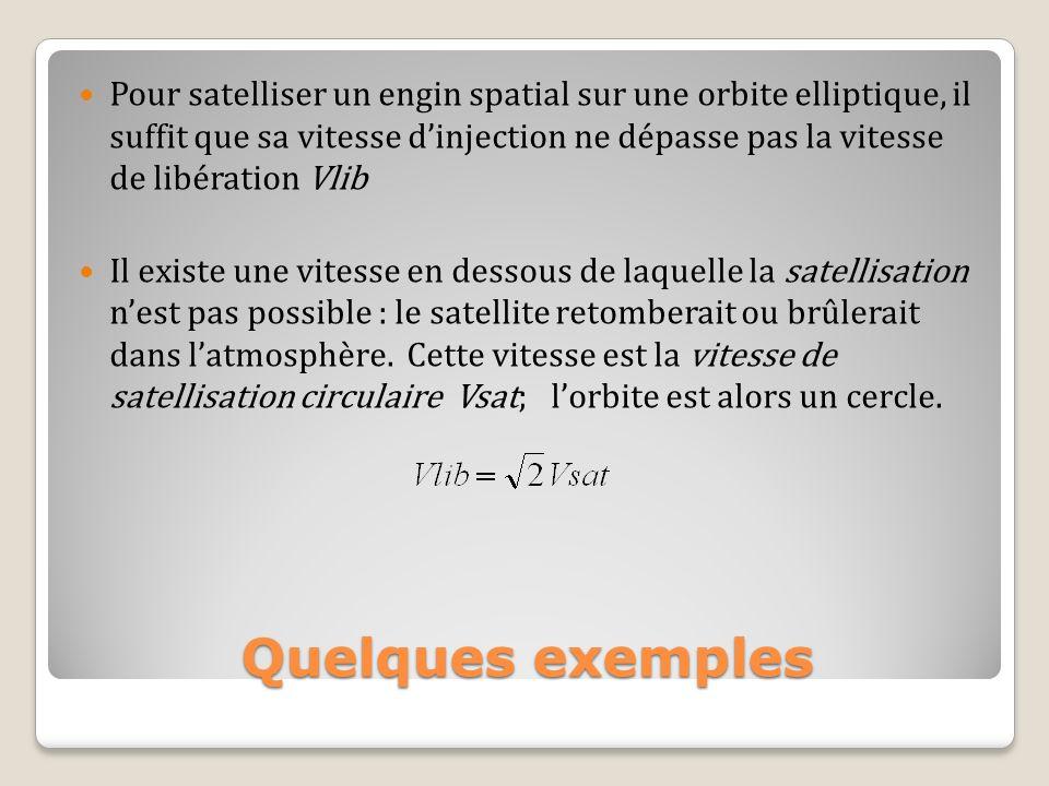 Quelques exemples Pour satelliser un engin spatial sur une orbite elliptique, il suffit que sa vitesse dinjection ne dépasse pas la vitesse de libérat