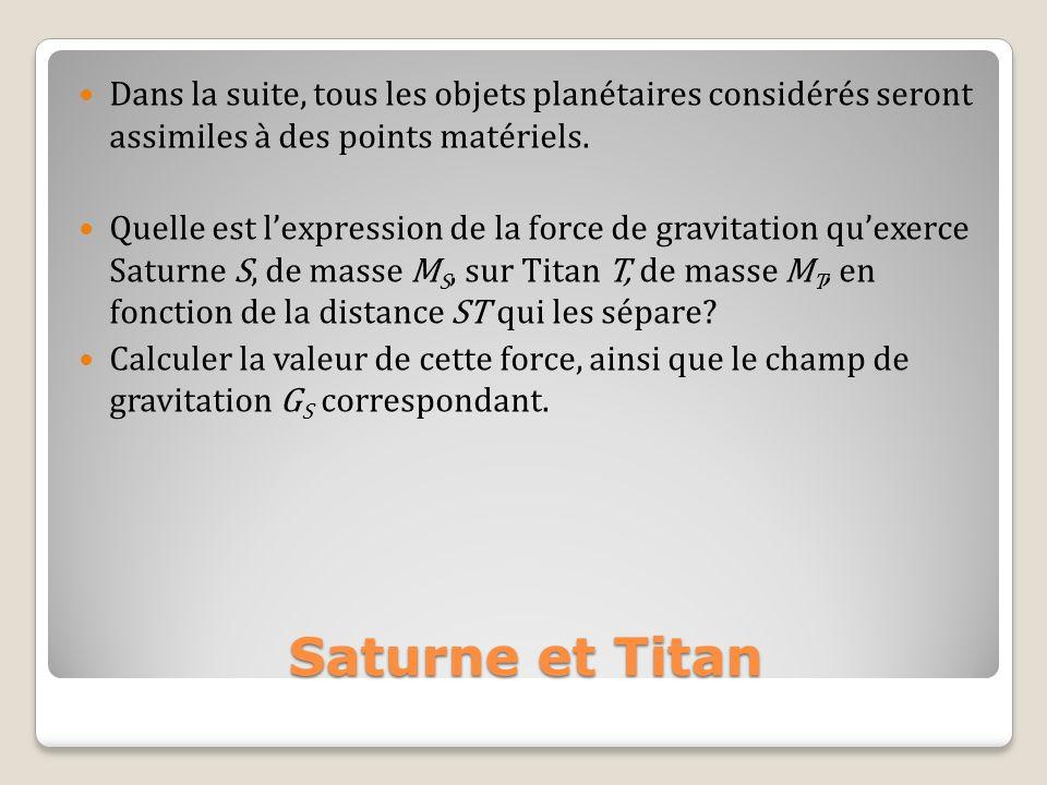 Saturne et Titan Dans la suite, tous les objets planétaires considérés seront assimiles à des points matériels. Quelle est lexpression de la force de