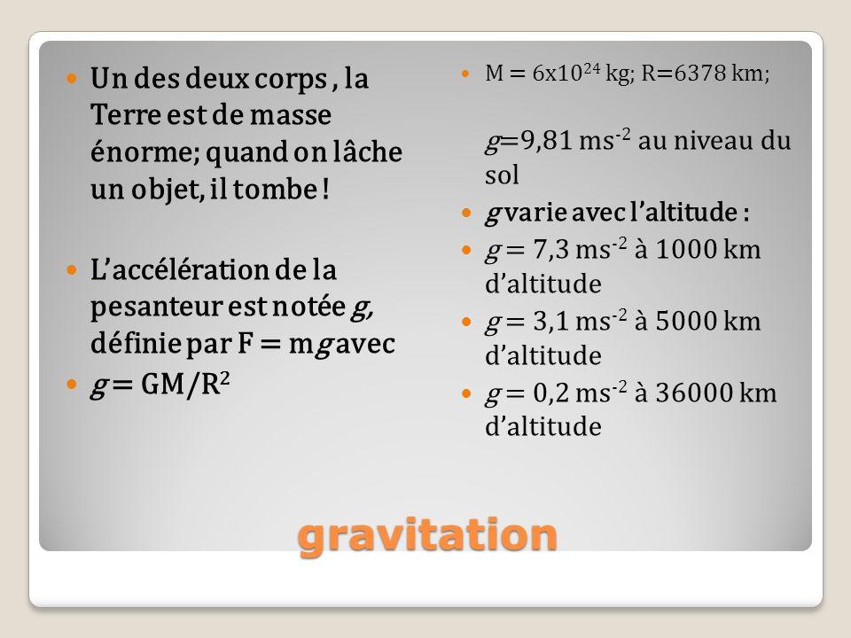 gravitation Un des deux corps, la Terre est de masse énorme; quand on lâche un objet, il tombe ! Laccélération de la pesanteur est notée g, définie pa