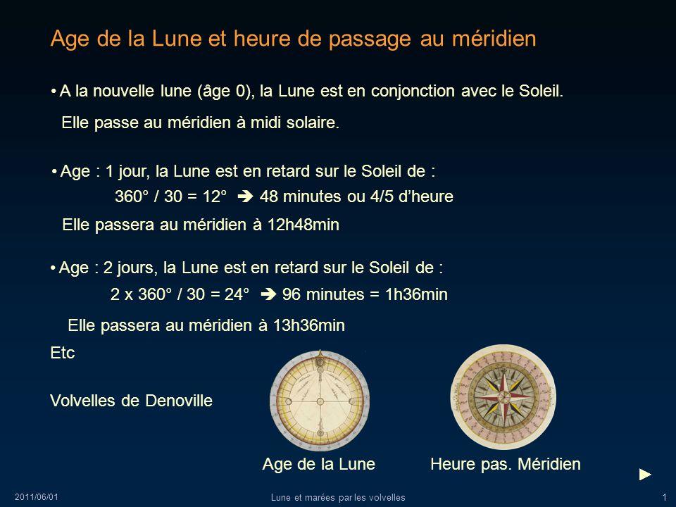 2011/06/01 Lune et marées par les volvelles1 Age de la Lune et heure de passage au méridien A la nouvelle lune (âge 0), la Lune est en conjonction ave