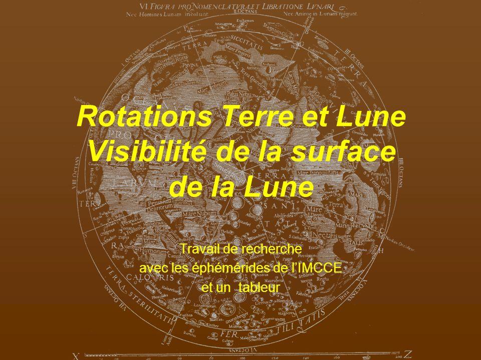 Mouvements de la Terre et de la Lune Nous allons examiner les effets réciproques des rotations de la Terre et de la Lune sur la partie visible de la Lune depuis la Terre.