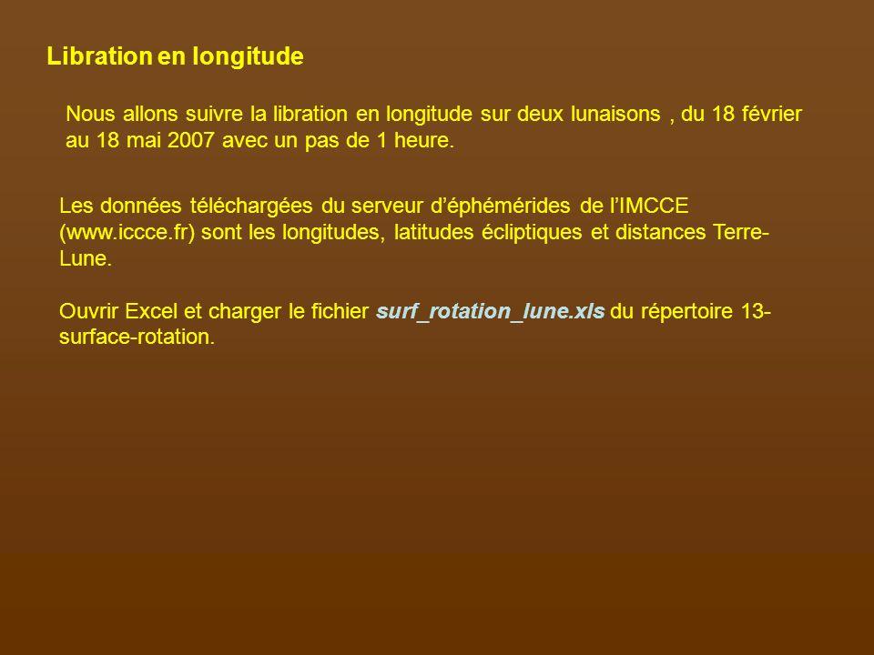 Libration en longitude Nous allons suivre la libration en longitude sur deux lunaisons, du 18 février au 18 mai 2007 avec un pas de 1 heure.