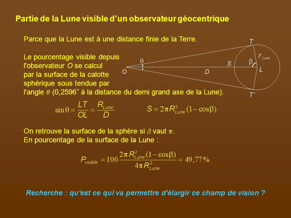 Partie de la Lune visible dun observateur géocentrique Le pourcentage visible depuis l observateur O se calcul par la surface de la calotte sphérique sous tendue par l angle (0,2596 ̊ à la distance du demi grand axe de la Lune).