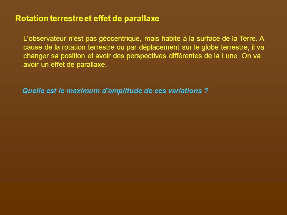 Rotation terrestre et effet de parallaxe L observateur n est pas géocentrique, mais habite à la surface de la Terre.