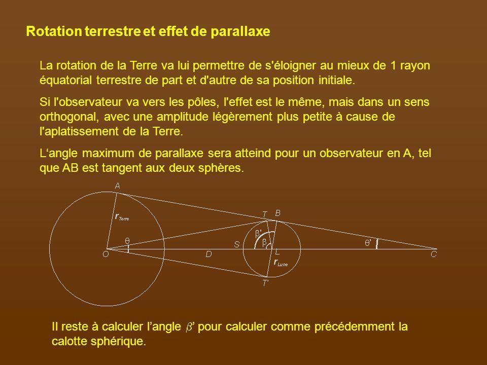 Rotation terrestre et effet de parallaxe La rotation de la Terre va lui permettre de s éloigner au mieux de 1 rayon équatorial terrestre de part et d autre de sa position initiale.