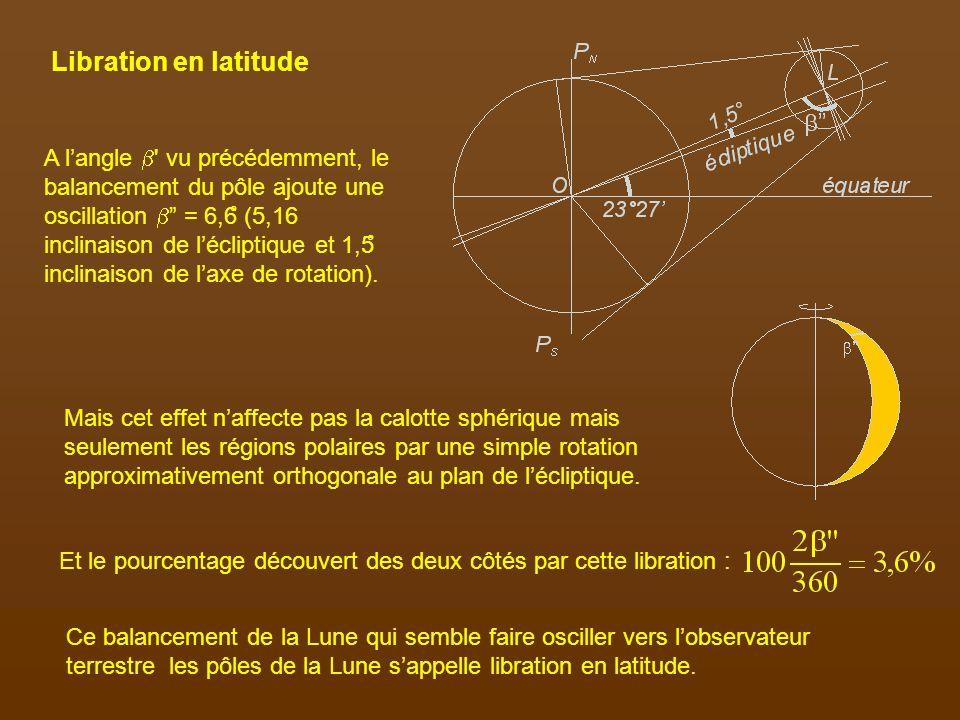 Libration en longitude Si la Lune se déplaçait sur une orbite circulaire, sa vitesse de rotation autour de la Terre serait exactement la même que sa vitesse de rotation sur elle- même, par la synchronisation de son orbite.