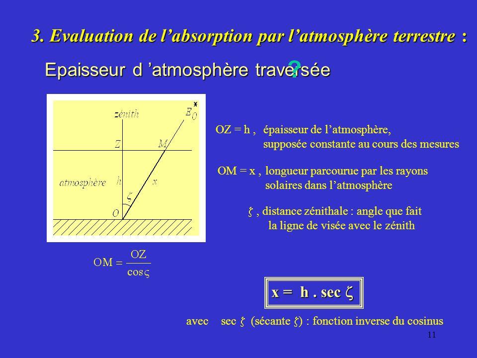 10 Principe de la manipulation 1. Energie reçue par le récepteur, situé sur le sol terrestre : 2. Puissance absorbée par le récepteur : avec : t = dur