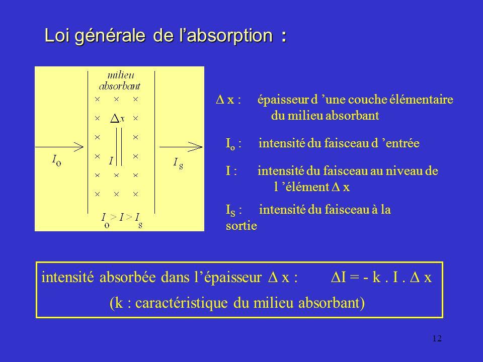 11 3. Evaluation de labsorption par latmosphère terrestre : OZ = h, épaisseur de latmosphère, supposée constante au cours des mesures avec sec (sécant