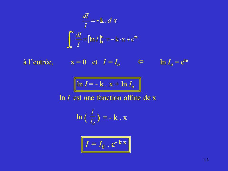 12 Loi générale de labsorption : x : épaisseur d une couche élémentaire du milieu absorbant I S : intensité du faisceau à la sortie I o : intensité du