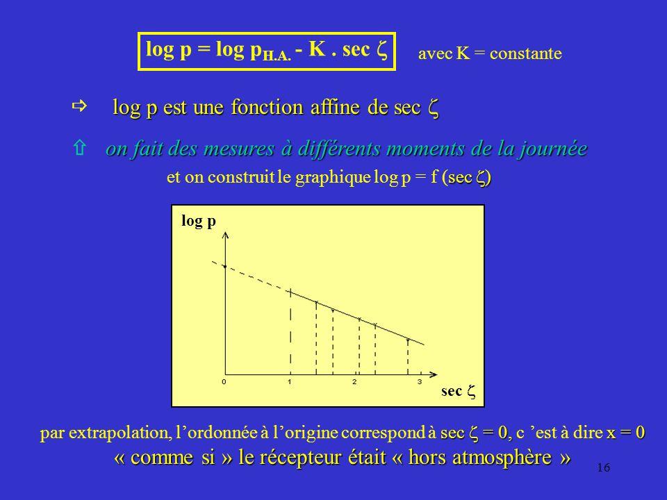 15 Comment évaluer la puissance que recevrait le récepteur s il était situé en dehors de l atmosphère ? On suppose que les conditions atmosphériques r