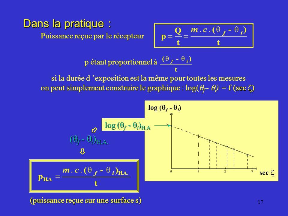16 on fait des mesures à différents moments de la journée sec ) et on construit le graphique log p = f (sec ) sec = 0, x = 0 par extrapolation, lordon