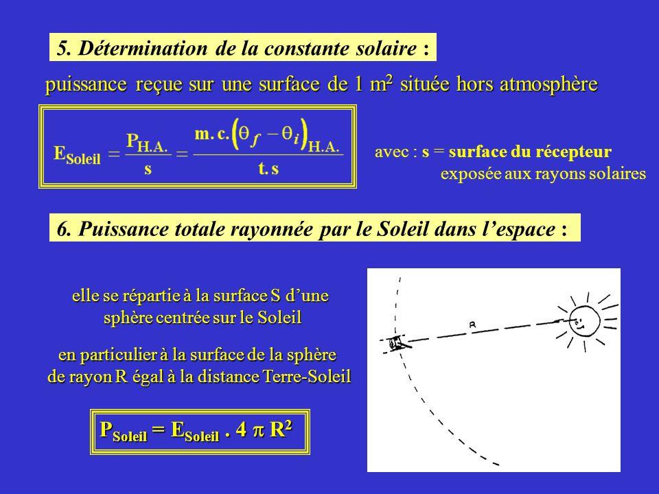 17 Dans la pratique : Puissance reçue par le récepteur si la durée d exposition est la même pour toutes les mesures sec ) on peut simplement construir