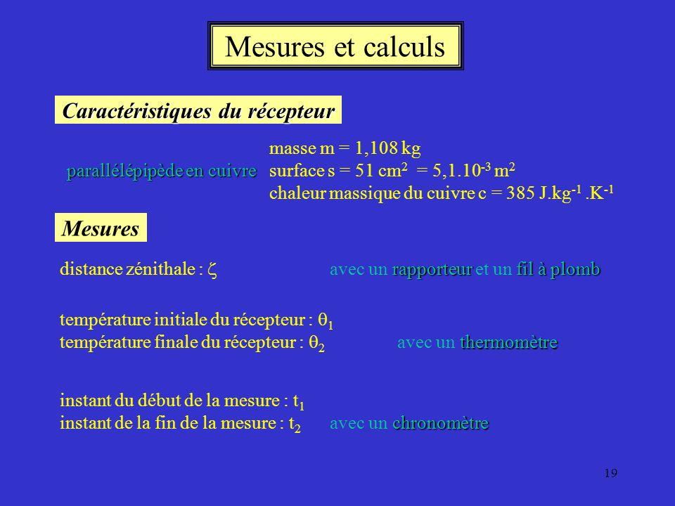 18 5. Détermination de la constante solaire : avec : s = surface du récepteur exposée aux rayons solaires 6. Puissance totale rayonnée par le Soleil d