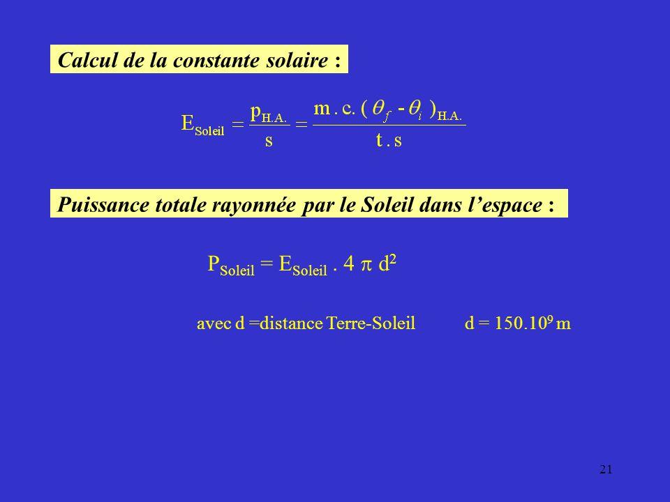 20 Tableau de mesures p = puissance absorbée par la surface s du récepteur situé au sol P = puissance reçue au sol, par unité de surface Droite de Bou