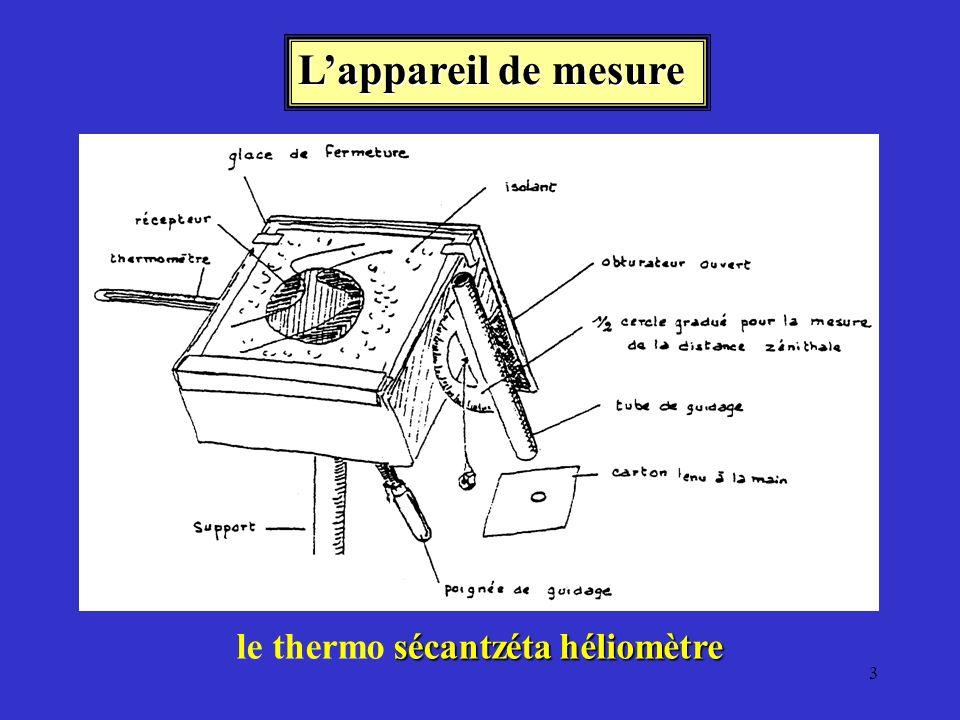 2 Définition de la constante solaire par unité de temps au niveau de lorbite de la Terre, hors de latmosphère par une surface de 1 m 2, placée perpend
