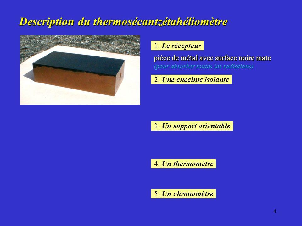3 Lappareil de mesure le thermohéliomètresécantzéta