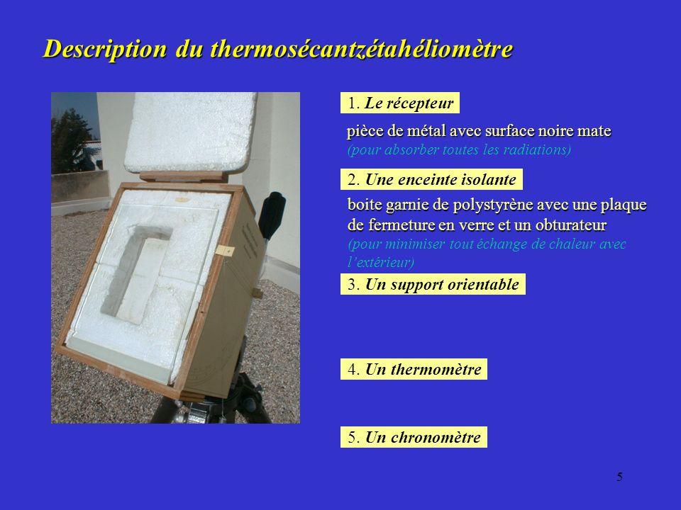 4 Description du thermosécantzétahéliomètre pièce de métal avec surface noire mate (pour absorber toutes les radiations) 1. Le récepteur 2. Une encein