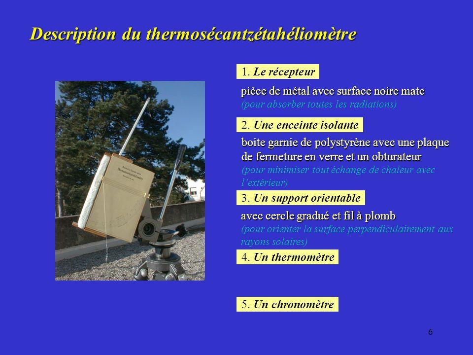 5 Description du thermosécantzétahéliomètre pièce de métal avec surface noire mate (pour absorber toutes les radiations) boite garnie de polystyrène a