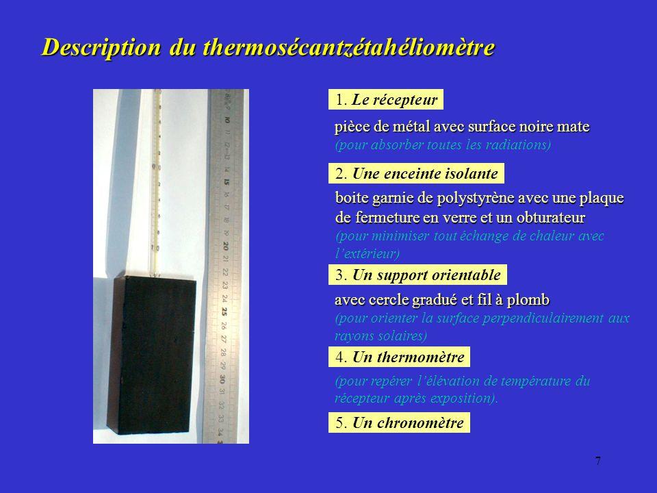 6 Description du thermosécantzétahéliomètre pièce de métal avec surface noire mate (pour absorber toutes les radiations) boite garnie de polystyrène a