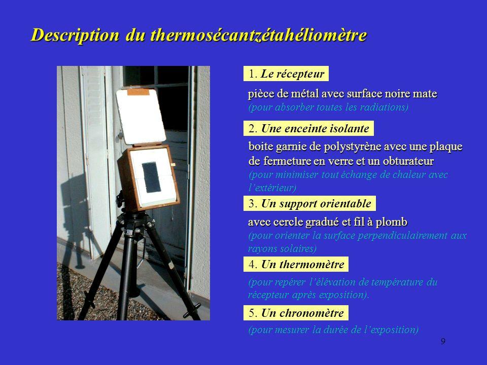 8 Description du thermosécantzétahéliomètre pièce de métal avec surface noire mate (pour absorber toutes les radiations) boite garnie de polystyrène a