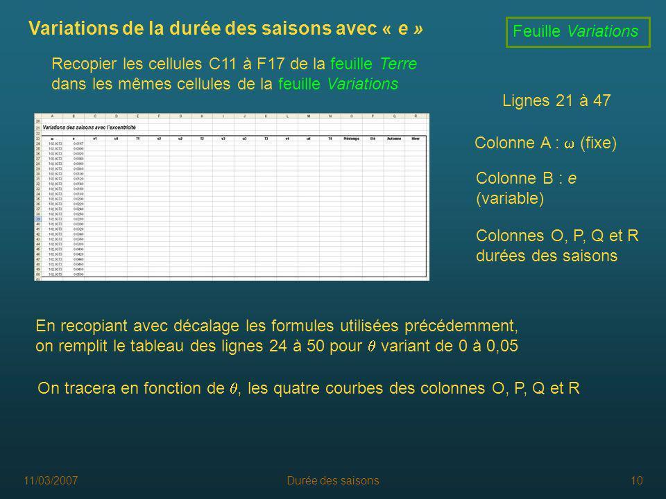 11/03/2007Durée des saisons10 Variations de la durée des saisons avec « e » En recopiant avec décalage les formules utilisées précédemment, on remplit