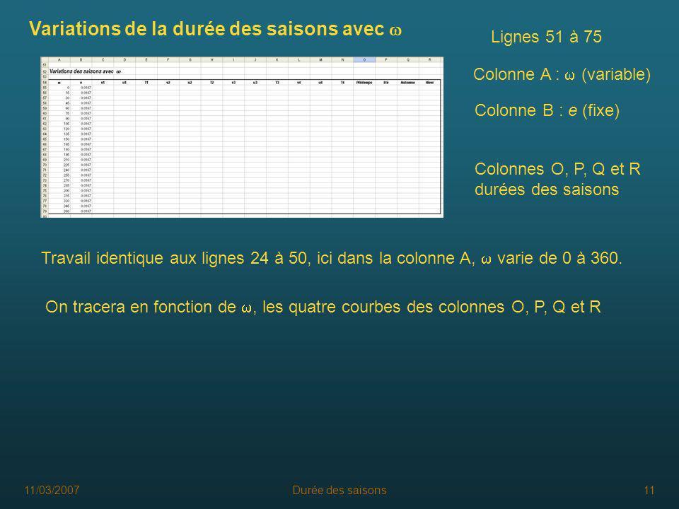 11/03/2007Durée des saisons11 Variations de la durée des saisons avec Travail identique aux lignes 24 à 50, ici dans la colonne A, varie de 0 à 360. O